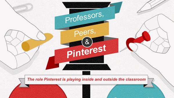 Pinterest Como Herramienta Para La Formación