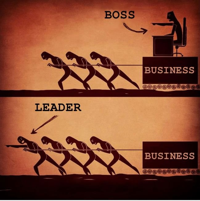 Coaching Para Líderes