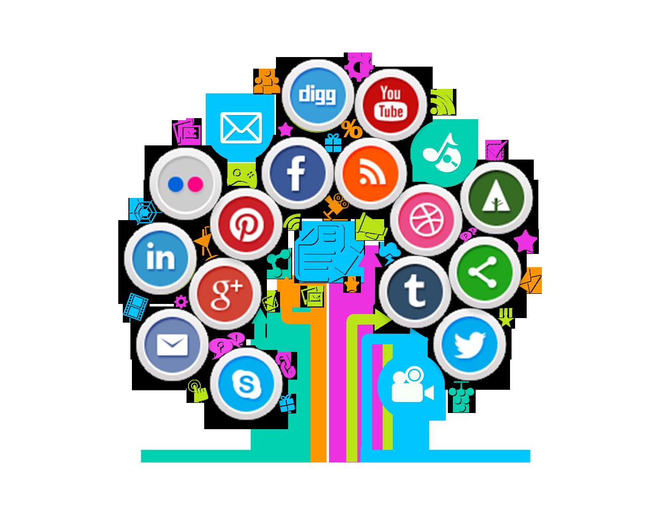 Post Social Media Marketing
