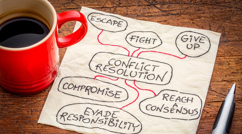 Gestión Positiva de Conflictos