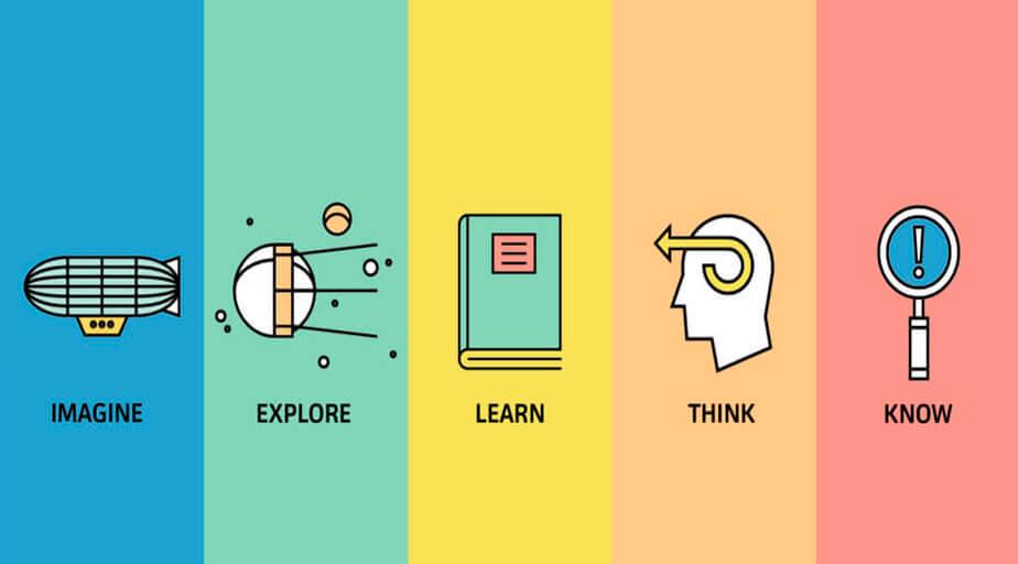 Aprendizaje por Proyectos en Inglés